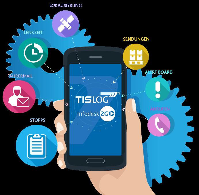 TISLOG office Infodesk2Go